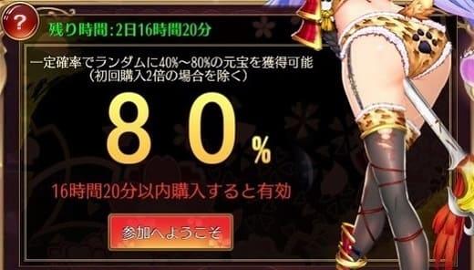「放置少女」一朝一夕(80%)