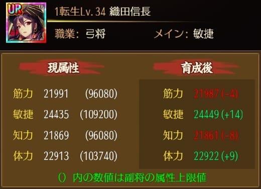 「放置少女」織田信長・育成丹